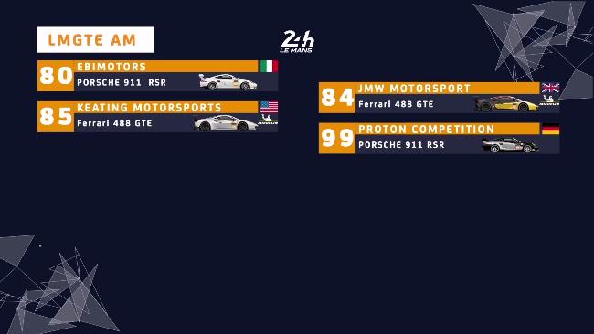 GTE-Am Le Mans Only