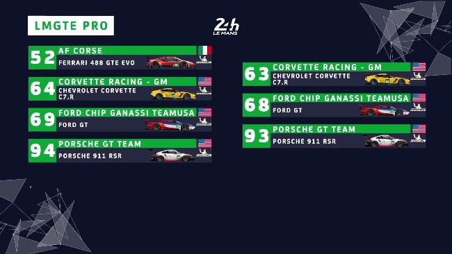GTE-Pro Le Mans Only