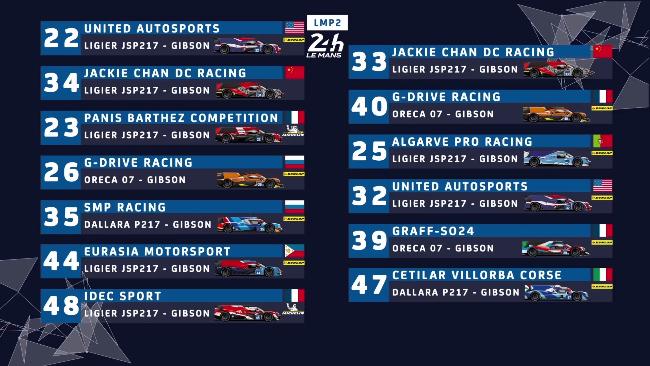 LMP2 Le Mans Only
