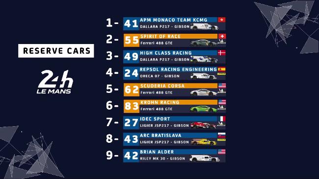 Le Mans Reserve Cars