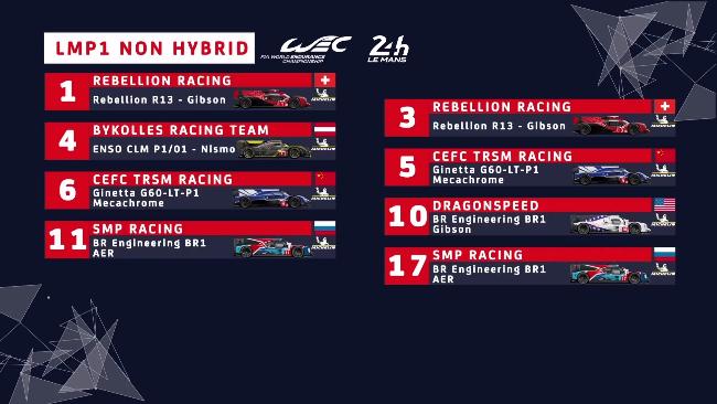 LMP1 Non-Hybrid