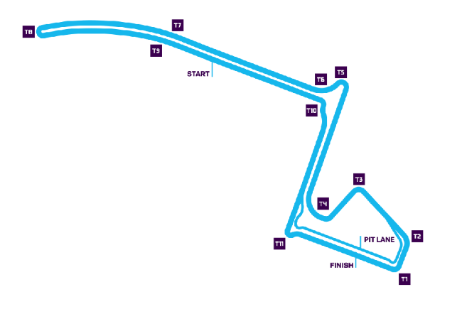 sanya-track-map